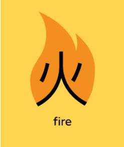 ideogramma fuoco