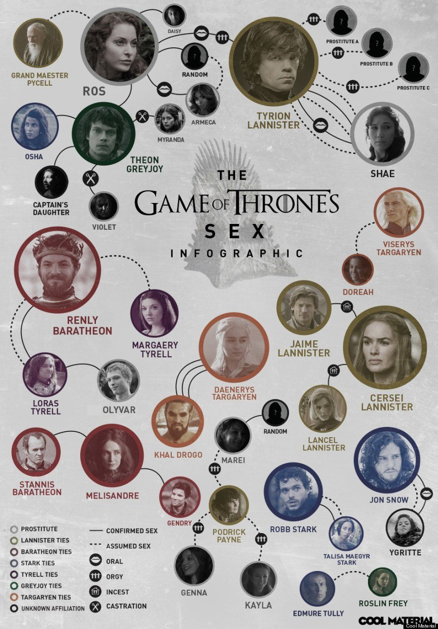 GAME-OF-THRONES-sesso